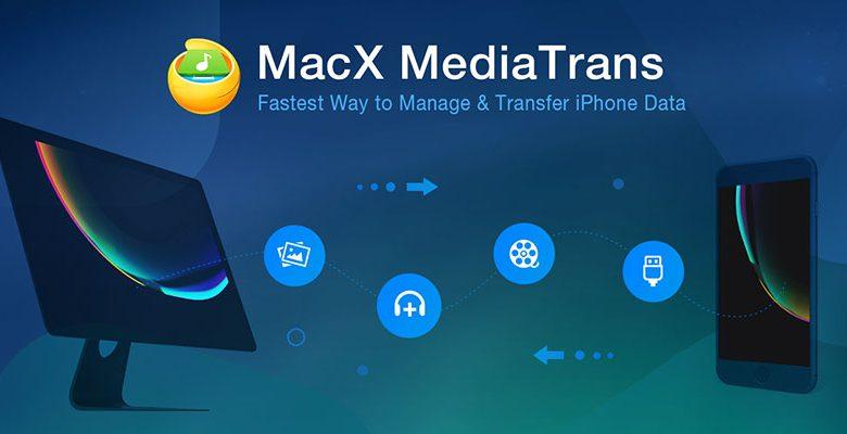 MacX Media Trans Article